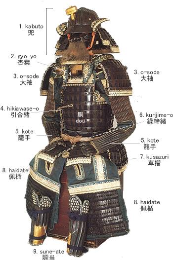 Как сделать самурайские доспехи из картона